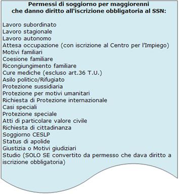 Accesso al SSN dei cittadini extra-UE - Wiki Inmp